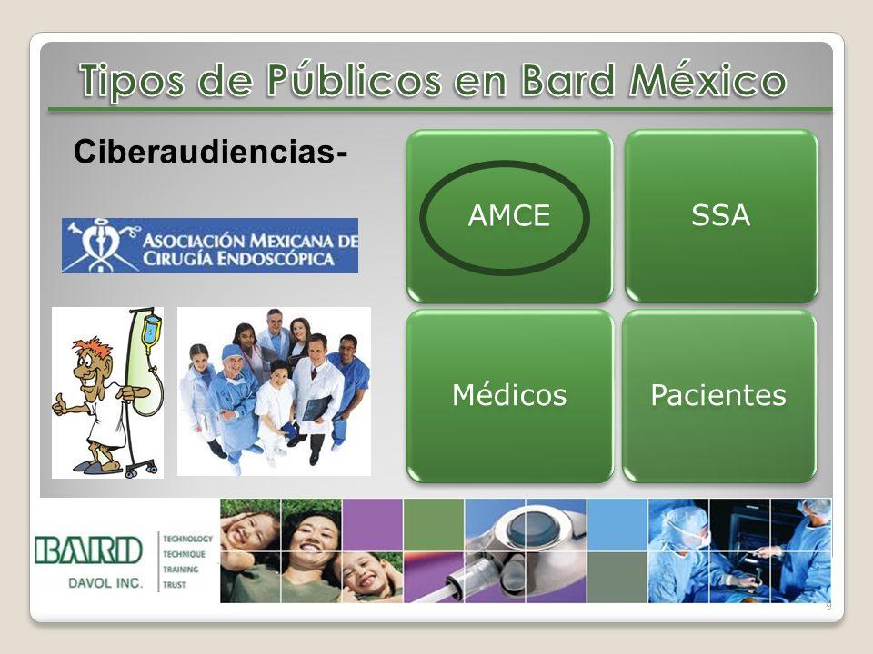 10 Público Ciberaudiencias AMCE Objetivos Dar a conocer los nuevos productos a los miembros de la AMCE.