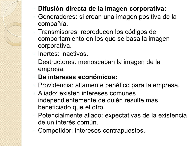 Difusión directa de la imagen corporativa: Generadores: si crean una imagen positiva de la compañía. Transmisores: reproducen los códigos de comportam