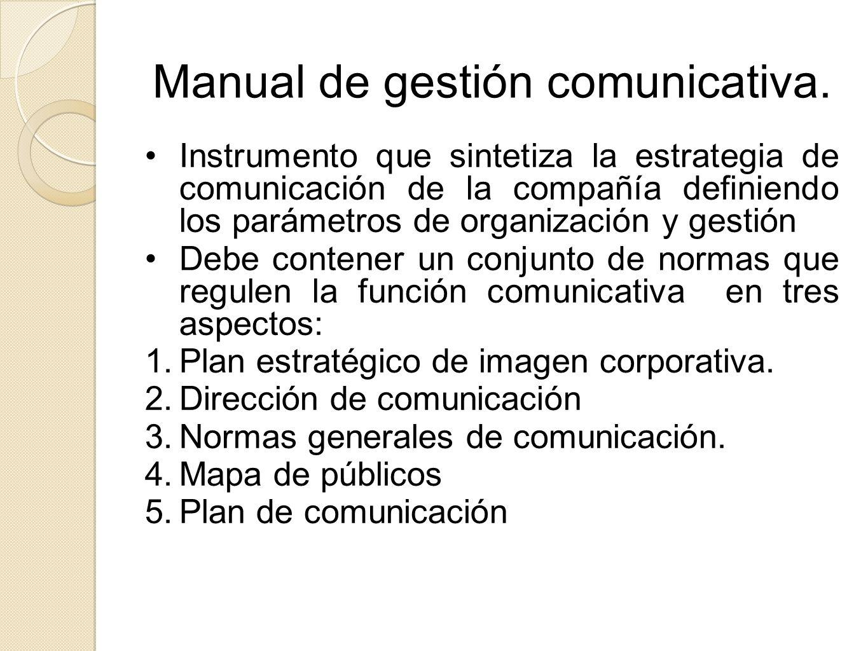 Plan estratégico de imagen corporativa Documento que sintetiza el proyecto empresarial en términos de imagen y comunicación, establece cuál debe ser la imagen de la empresa internacionalmente en un plazo de cuatro años, se compone de: A)Enumeración de objetivos empresariales: cuantificables y especificados.