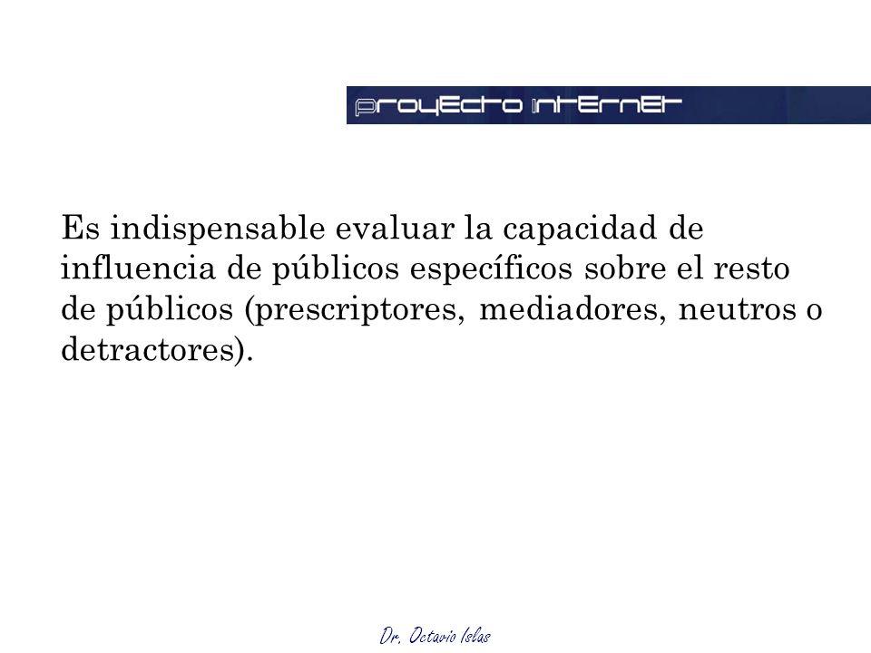 Dr. Octavio Islas Es indispensable evaluar la capacidad de influencia de públicos específicos sobre el resto de públicos (prescriptores, mediadores, n
