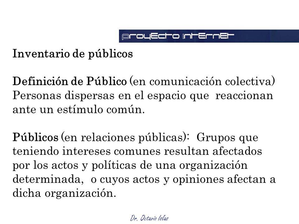 Inventario de públicos Definición de Público (en comunicación colectiva) Personas dispersas en el espacio que reaccionan ante un estímulo común. Públi