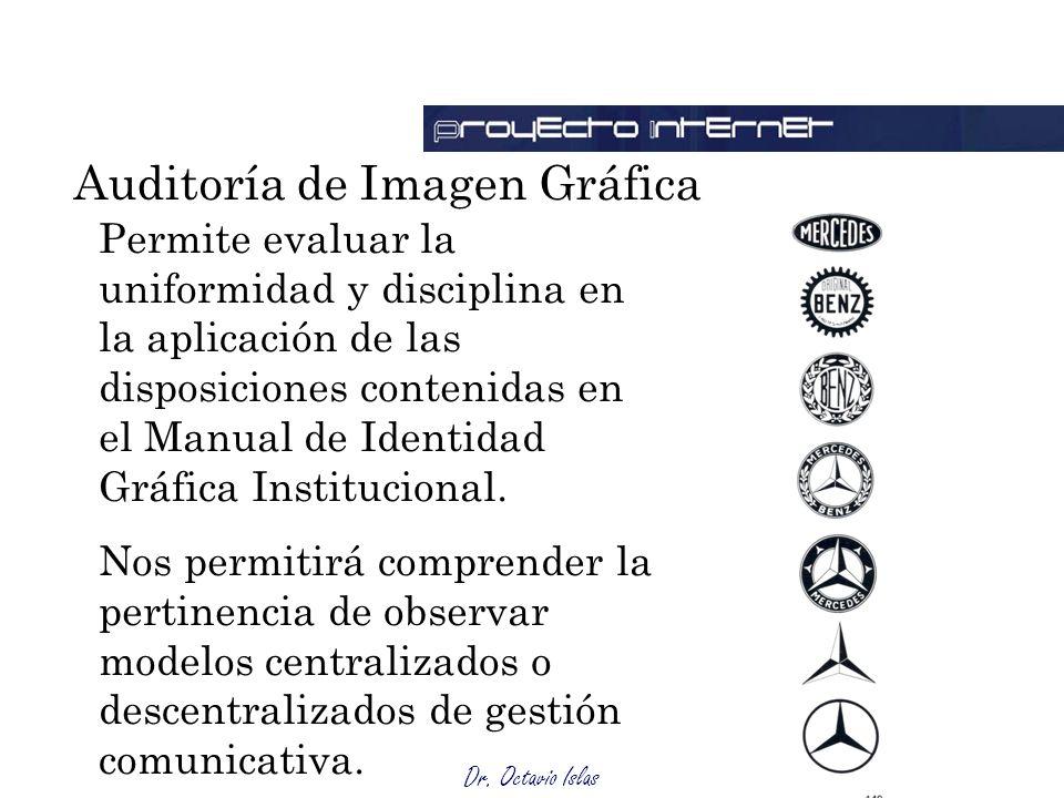 Dr. Octavio Islas Permite evaluar la uniformidad y disciplina en la aplicación de las disposiciones contenidas en el Manual de Identidad Gráfica Insti
