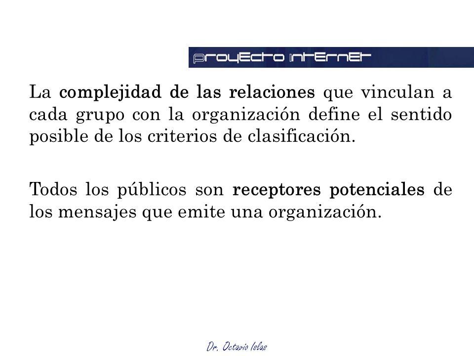 Dr.Octavio Islas Públicos mixtos También conocidos como públicos limbo.