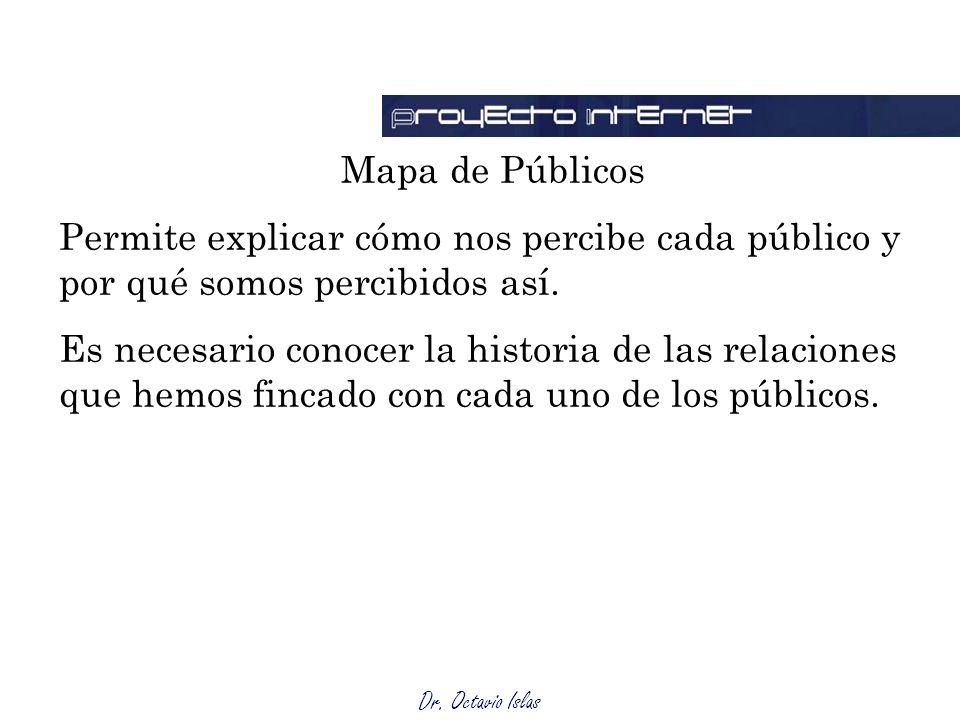 Dr. Octavio Islas Mapa de Públicos Permite explicar cómo nos percibe cada público y por qué somos percibidos así. Es necesario conocer la historia de