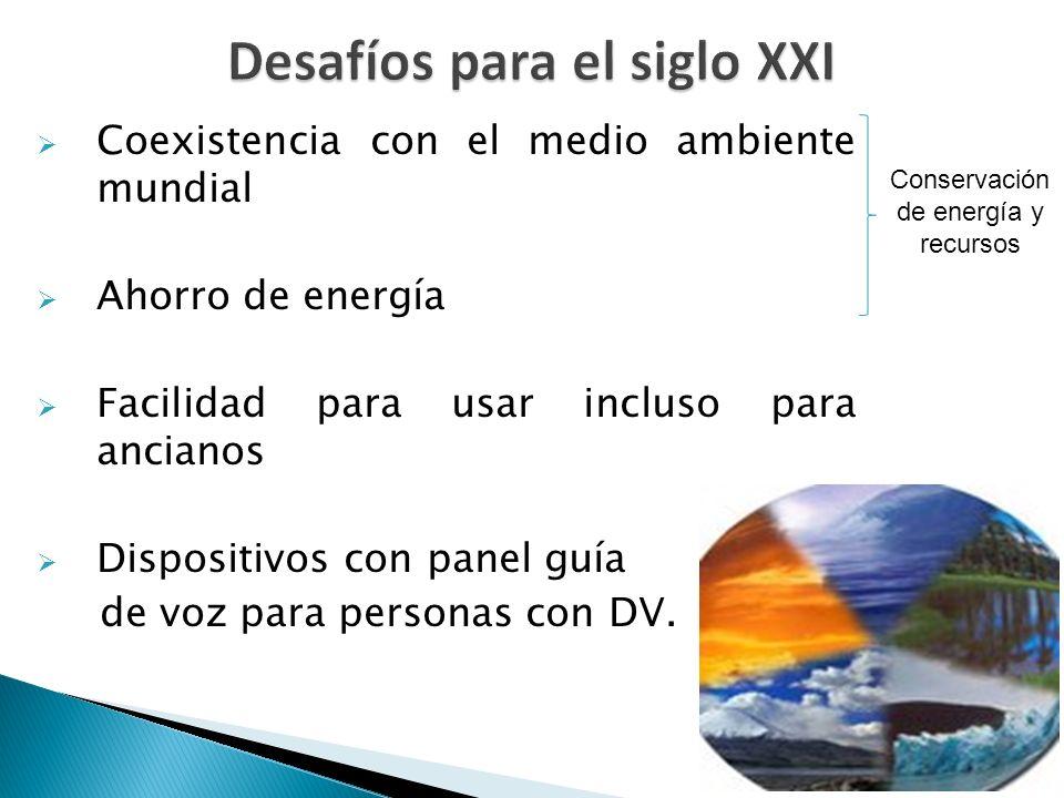 Coexistencia con el medio ambiente mundial Ahorro de energía Facilidad para usar incluso para ancianos Dispositivos con panel guía de voz para persona