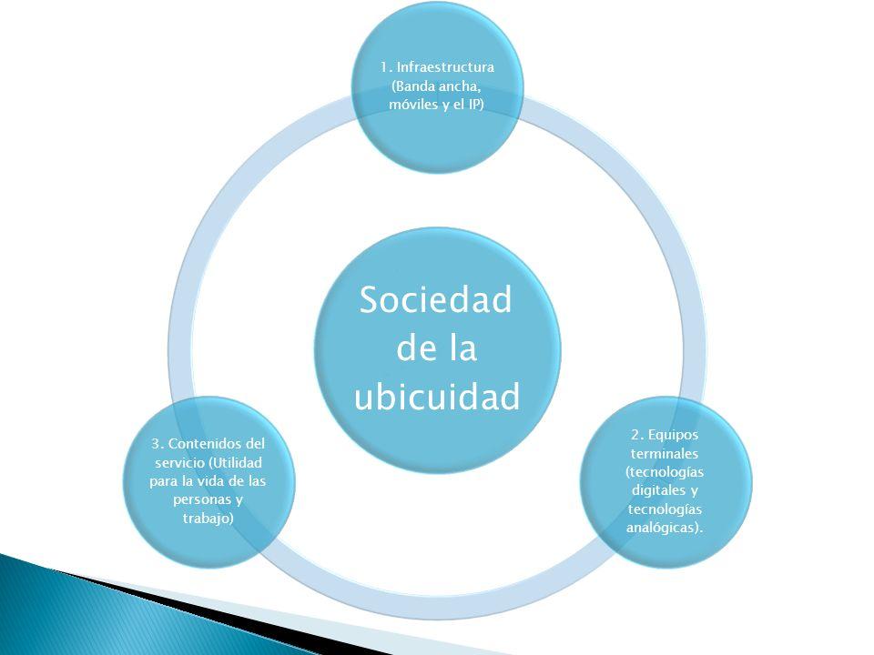 Sociedad de la ubicuidad 1. Infraestructura (Banda ancha, móviles y el IP) 2. Equipos terminales (tecnologías digitales y tecnologías analógicas). 3.