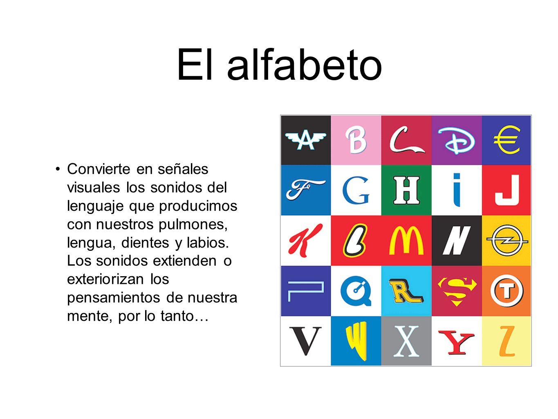 El alfabeto Convierte en señales visuales los sonidos del lenguaje que producimos con nuestros pulmones, lengua, dientes y labios. Los sonidos extiend