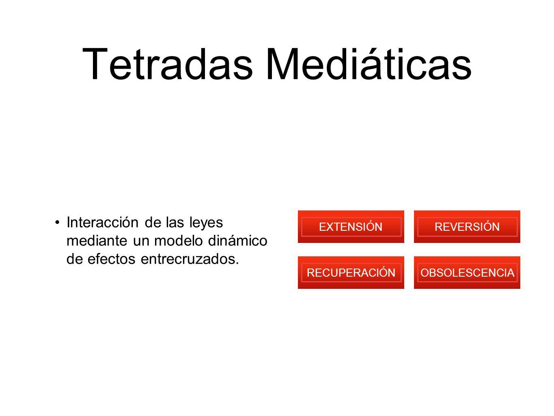 Tetradas Mediáticas Extensión y Obsolescencia se vinculan como acción y reacción.
