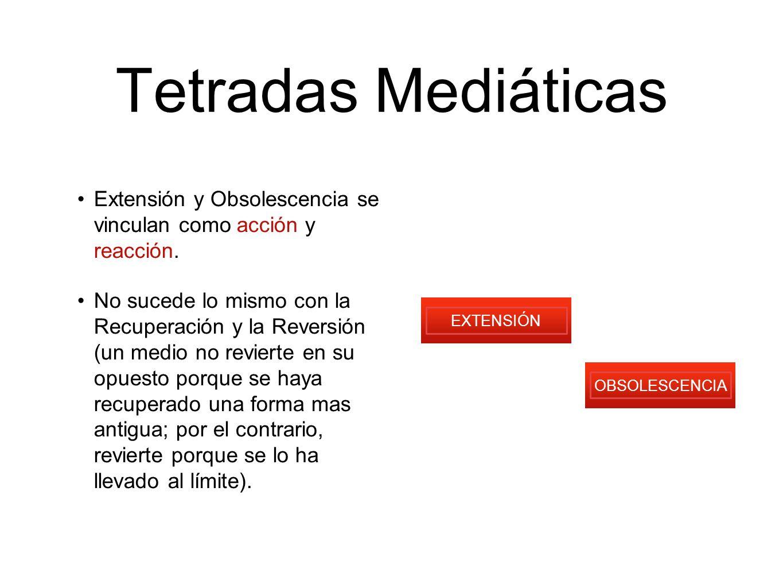 Tetradas Mediáticas Extensión y Obsolescencia se vinculan como acción y reacción. No sucede lo mismo con la Recuperación y la Reversión (un medio no r