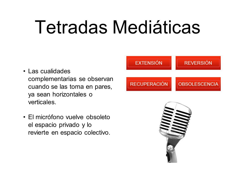 Tetradas Mediáticas Las cualidades complementarias se observan cuando se las toma en pares, ya sean horizontales o verticales. El micrófono vuelve obs