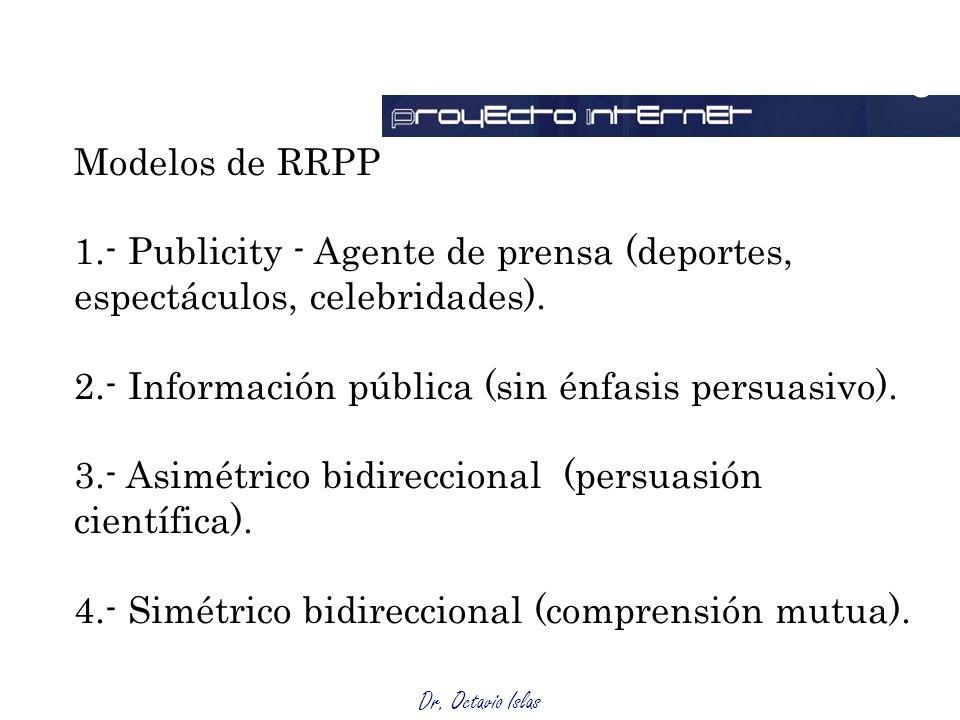 Dr. Octavio Islas Modelos de RRPP 1.- Publicity - Agente de prensa (deportes, espectáculos, celebridades). 2.- Información pública (sin énfasis persua