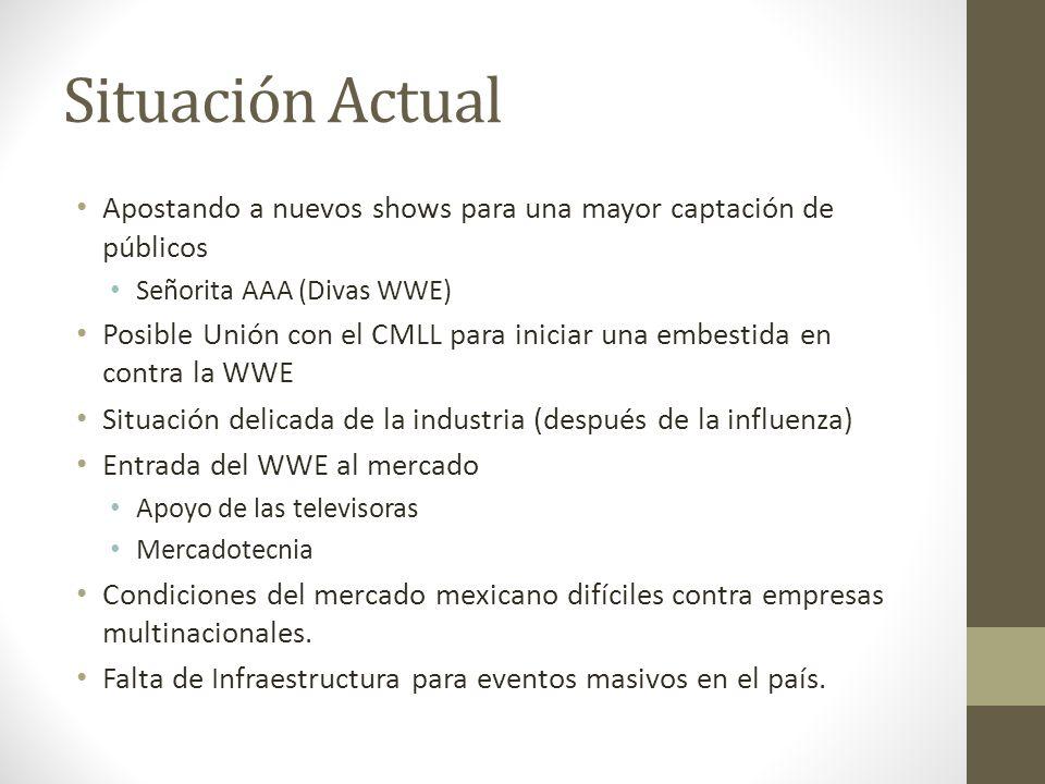 Situación Actual Apostando a nuevos shows para una mayor captación de públicos Señorita AAA (Divas WWE) Posible Unión con el CMLL para iniciar una emb