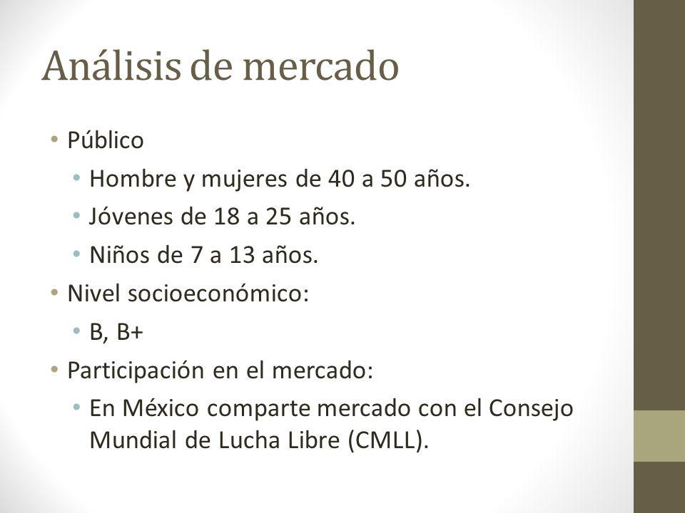 Análisis de mercado Público Hombre y mujeres de 40 a 50 años. Jóvenes de 18 a 25 años. Niños de 7 a 13 años. Nivel socioeconómico: B, B+ Participación