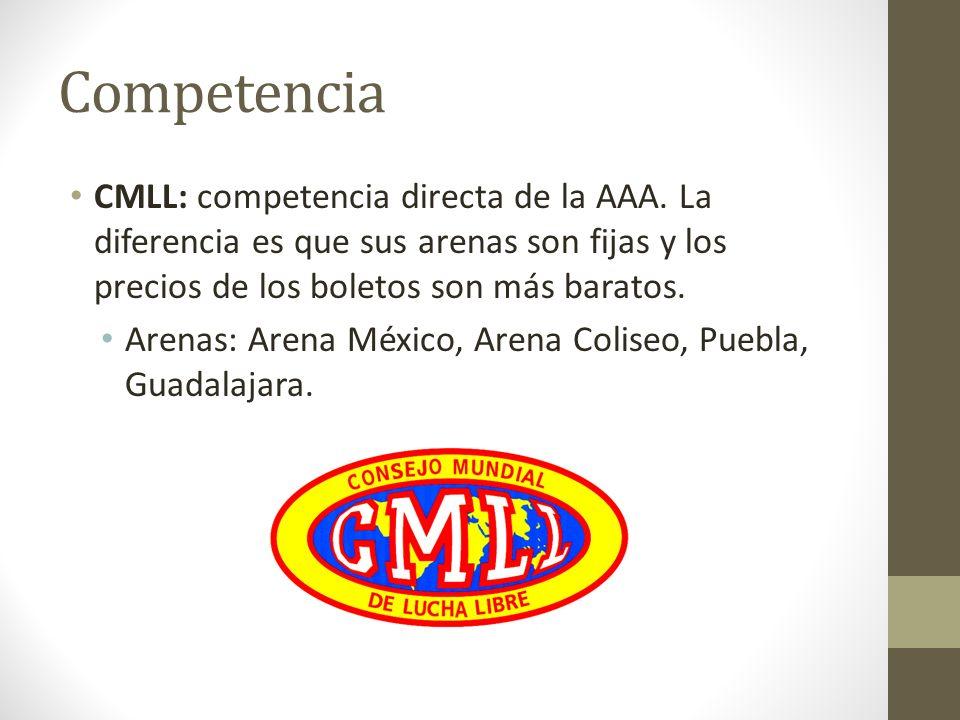 Competencia CMLL: competencia directa de la AAA. La diferencia es que sus arenas son fijas y los precios de los boletos son más baratos. Arenas: Arena