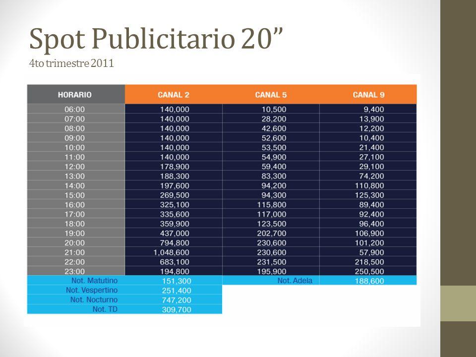 Spot Publicitario 20 4to trimestre 2011