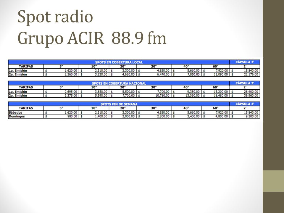 Spot radio Grupo ACIR 88.9 fm