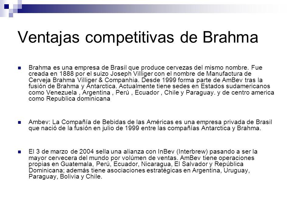 Ventajas competitivas de Brahma Brahma es una empresa de Brasil que produce cervezas del mismo nombre. Fue creada en 1888 por el suizo Joseph Villiger