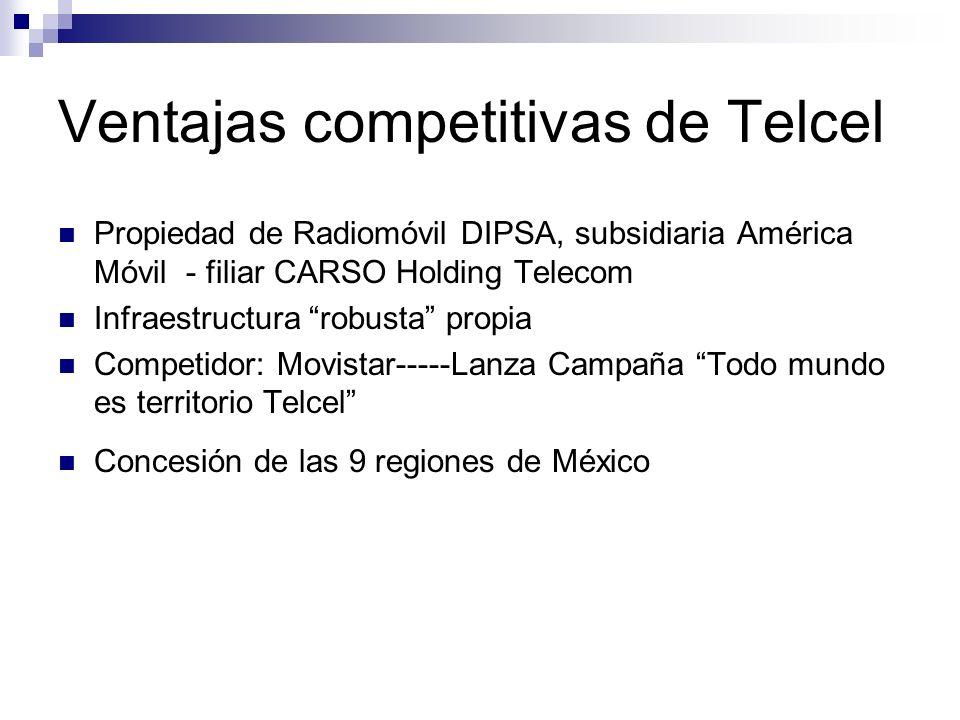 Ventajas competitivas de Telcel Propiedad de Radiomóvil DIPSA, subsidiaria América Móvil - filiar CARSO Holding Telecom Infraestructura robusta propia