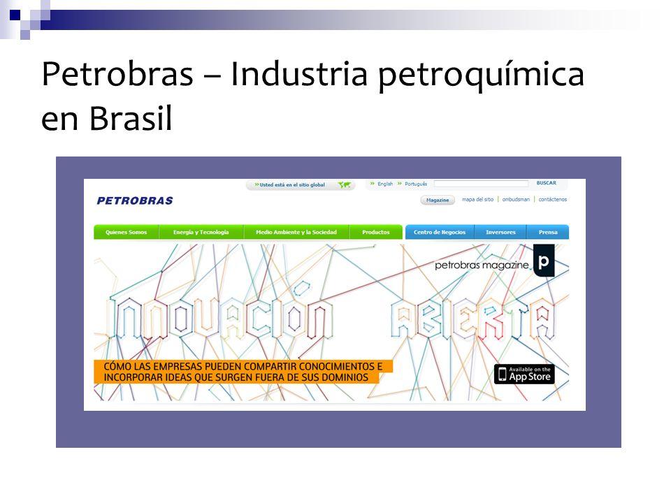 Petrobras – Industria petroquímica en Brasil