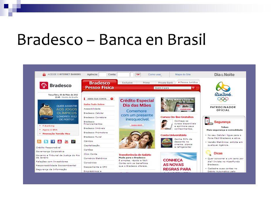Bradesco – Banca en Brasil