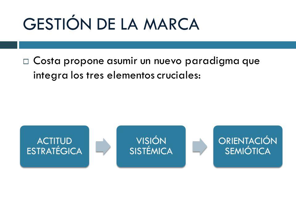 GESTIÓN DE LA MARCA Costa propone asumir un nuevo paradigma que integra los tres elementos cruciales: ACTITUD ESTRATÉGICA VISIÓN SISTÉMICA ORIENTACIÓN