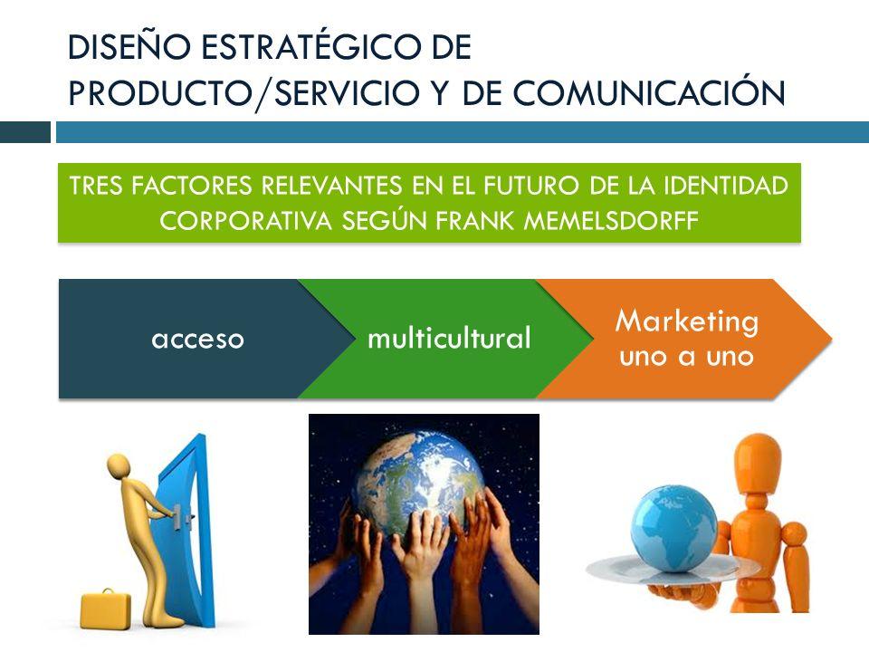 DISEÑO ESTRATÉGICO DE PRODUCTO/SERVICIO Y DE COMUNICACIÓN accesomulticultural Marketing uno a uno TRES FACTORES RELEVANTES EN EL FUTURO DE LA IDENTIDA