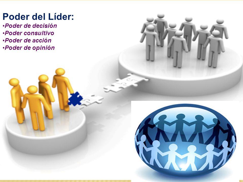 Poder del Líder: Poder de decisión Poder consultivo Poder de acción Poder de opinión