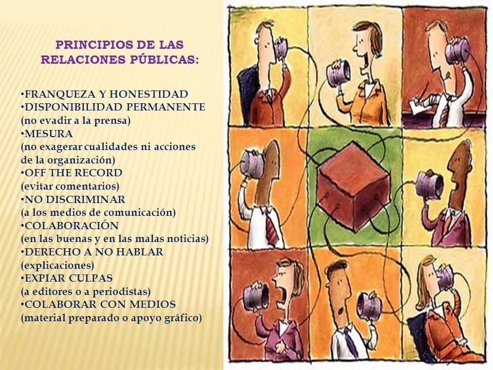 FRANQUEZA Y HONESTIDAD DISPONIBILIDAD PERMANENTE (no evadir a la prensa) MESURA (no exagerar cualidades ni acciones de la organización) OFF THE RECORD