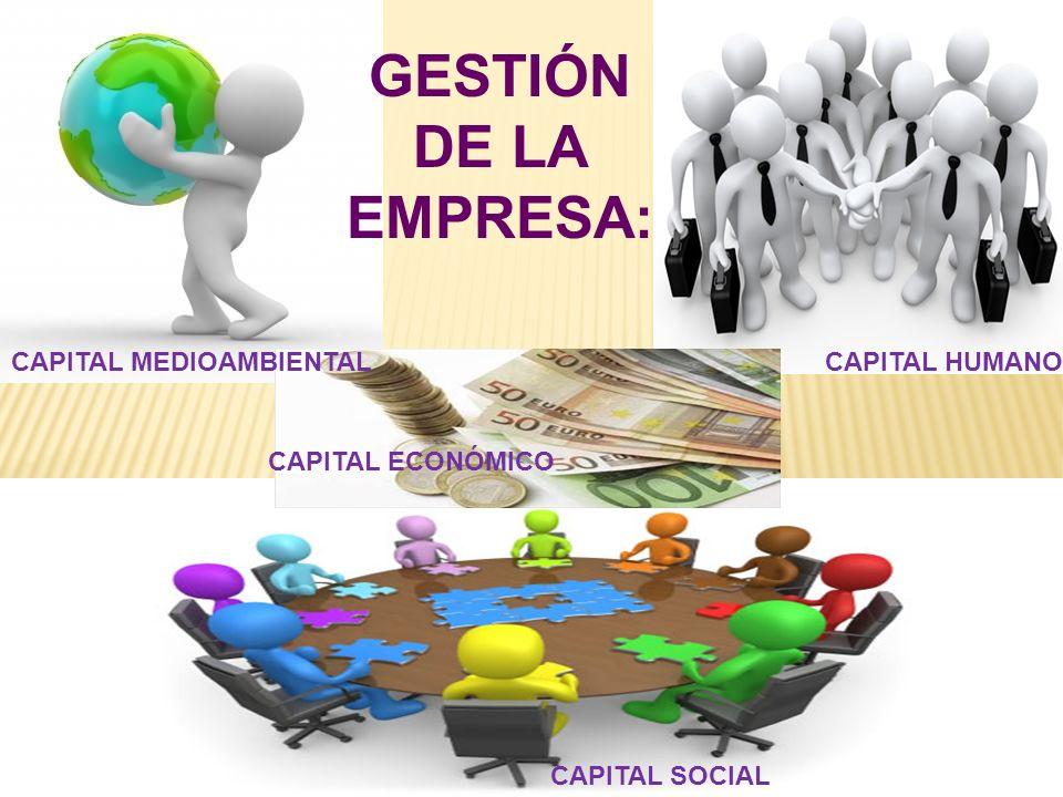 CAPITAL HUMANO CAPITAL ECONÓMICO CAPITAL MEDIOAMBIENTAL CAPITAL SOCIAL GESTIÓN DE LA EMPRESA: