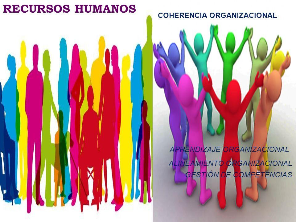COHERENCIA ORGANIZACIONAL APRENDIZAJE ORGANIZACIONAL ALINEAMIENTO ORGANIZACIONAL GESTIÓN DE COMPETENCIAS RECURSOS HUMANOS