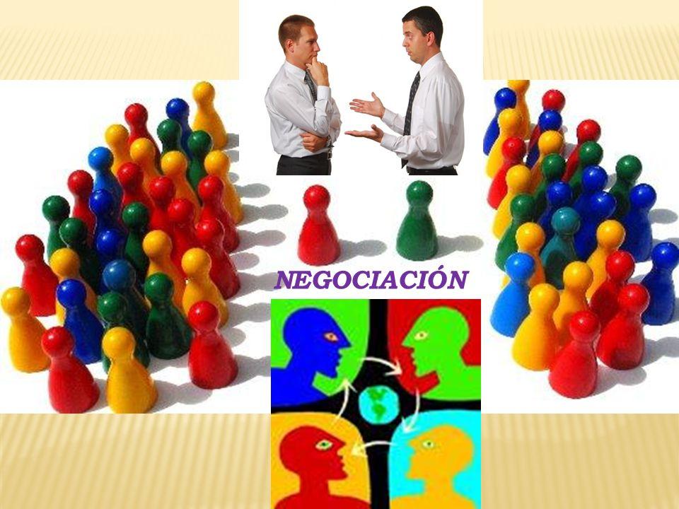 ELEMENTOS DE LA NEGOCIACIÓN POSICIONES INTERESES ALTERNATIVAS OPCIONES LEGITIMIDAD COMPROMISO COMUNICACIÓN CREACIÓN DE COLABORACION Y ALIANZAS ESTRATÉGICAS LA NEGOCIACIÓN ES UN PROCESO INHERENTE A TODA LA ORGANIZACIÓN
