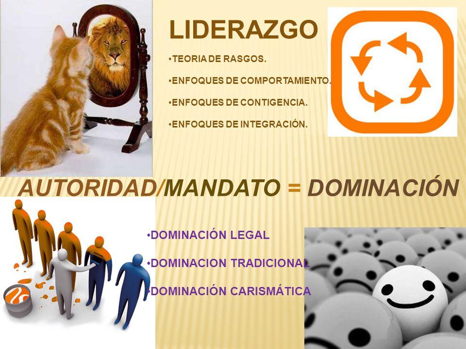 LIDERAZGO TEORIA DE RASGOS. ENFOQUES DE COMPORTAMIENTO. ENFOQUES DE CONTIGENCIA. ENFOQUES DE INTEGRACIÓN. AUTORIDAD/MANDATO = DOMINACIÓN DOMINACIÓN LE