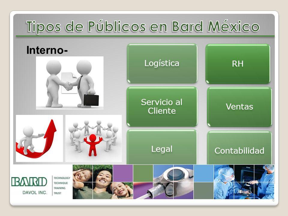 RH Servicio al Cliente LogísticaLegalVentasContabilidad 6 Interno-