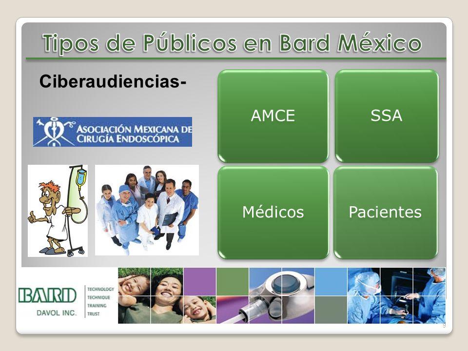 AMCESSAPacientesMédicos 9 Ciberaudiencias-