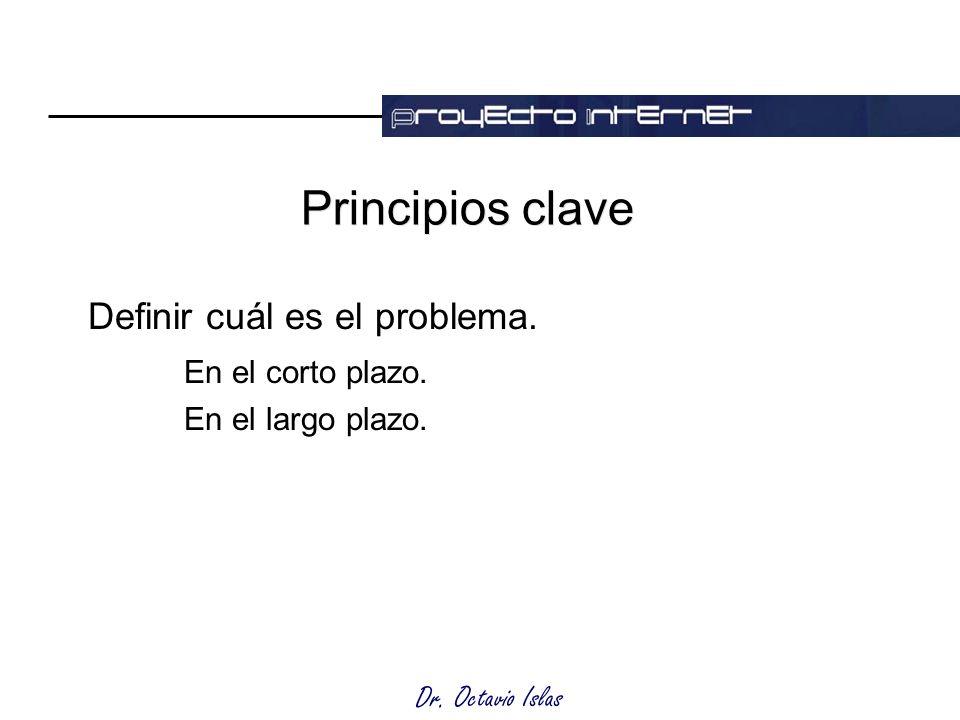 Dr. Octavio Islas Principios clave Definir cuál es el problema.