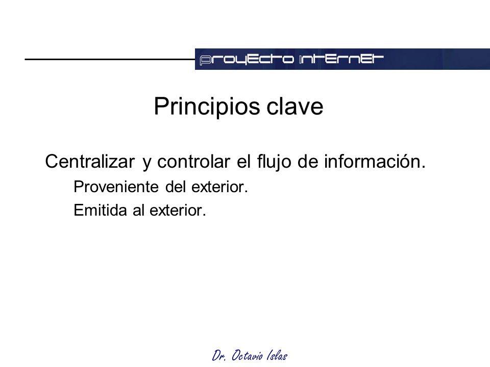 Dr. Octavio Islas Principios clave Centralizar y controlar el flujo de información.