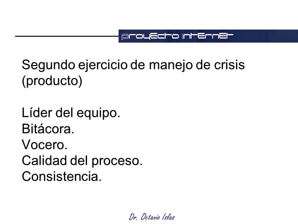 Dr. Octavio Islas Segundo ejercicio de manejo de crisis (producto) Líder del equipo.
