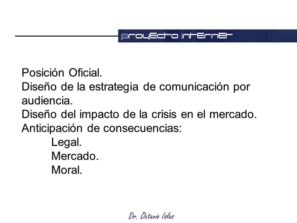 Dr. Octavio Islas Posición Oficial. Diseño de la estrategia de comunicación por audiencia.