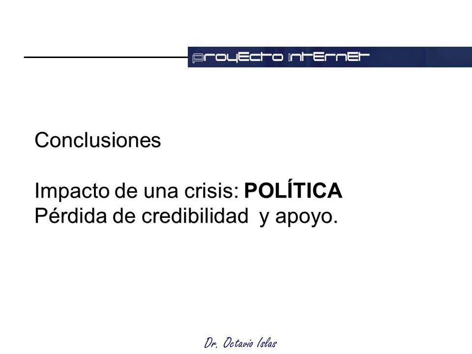 Dr. Octavio Islas Conclusiones Impacto de una crisis: POLÍTICA Pérdida de credibilidad y apoyo.