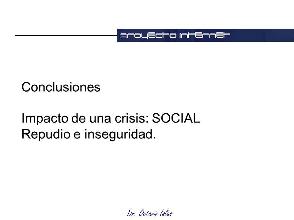Dr. Octavio Islas Conclusiones Impacto de una crisis: SOCIAL Repudio e inseguridad.