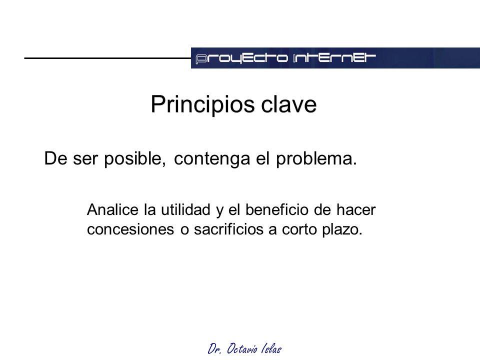 Dr. Octavio Islas Principios clave De ser posible, contenga el problema.