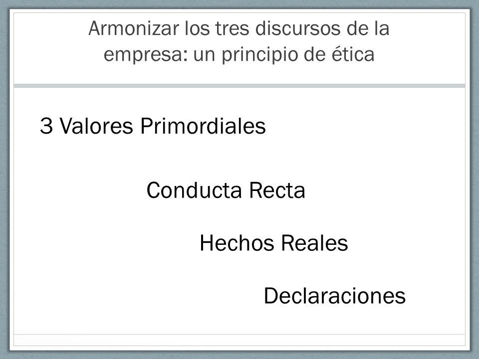 Armonizar los tres discursos de la empresa: un principio de ética Conducta Recta Hechos Reales Declaraciones 3 Valores Primordiales
