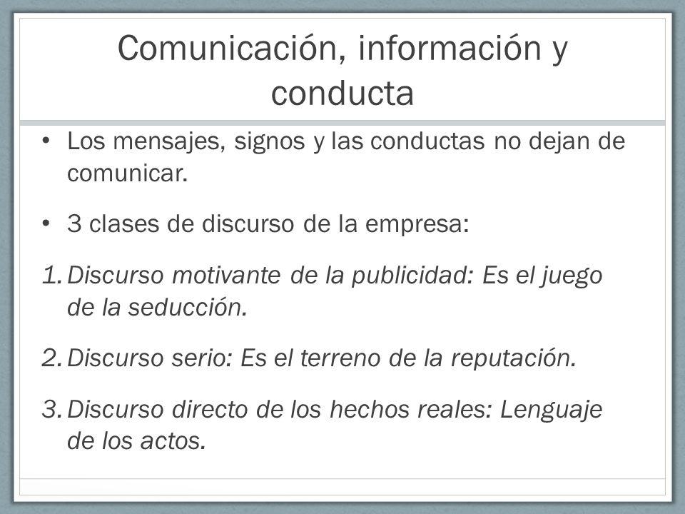 Comunicación, información y conducta Los mensajes, signos y las conductas no dejan de comunicar. 3 clases de discurso de la empresa: 1.Discurso motiva