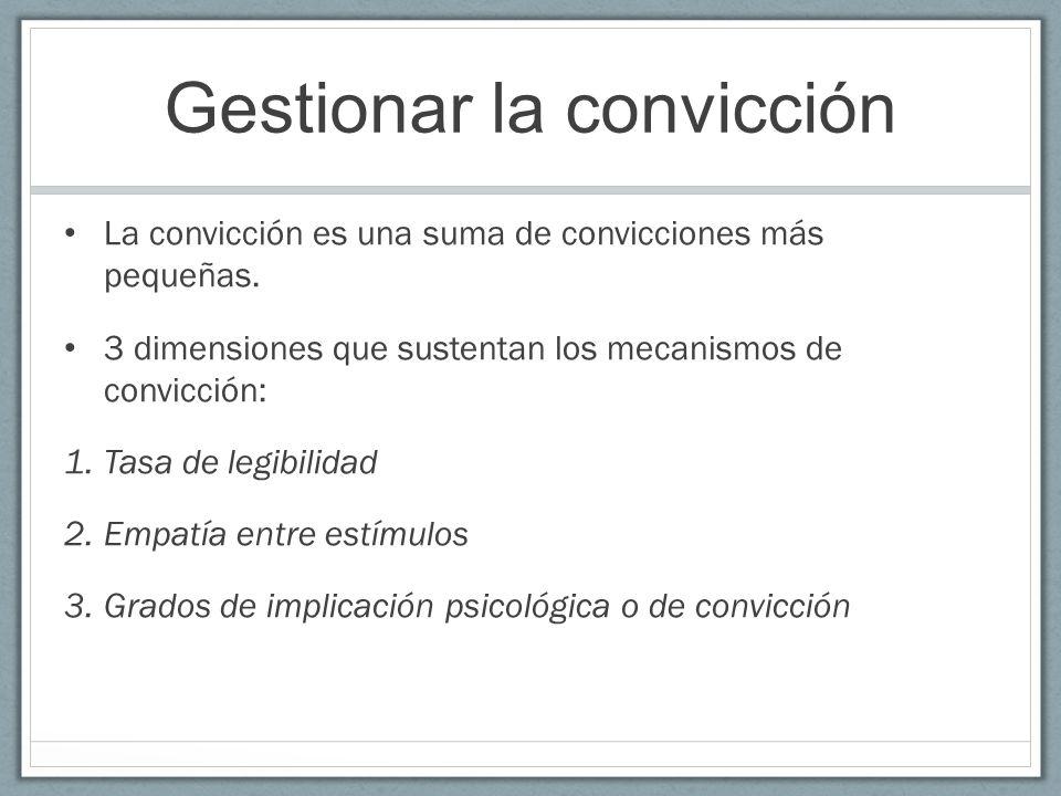 Gestionar la convicción La convicción es una suma de convicciones más pequeñas. 3 dimensiones que sustentan los mecanismos de convicción: 1.Tasa de le