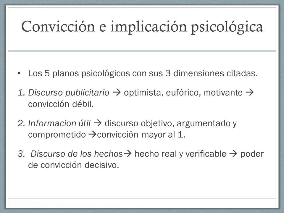 Convicción e implicación psicológica Los 5 planos psicológicos con sus 3 dimensiones citadas. 1.Discurso publicitario optimista, eufórico, motivante c