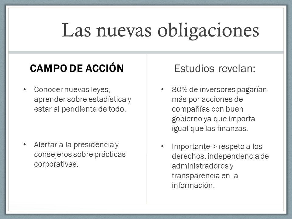 Las nuevas obligaciones CAMPO DE ACCIÓN Conocer nuevas leyes, aprender sobre estadística y estar al pendiente de todo. Alertar a la presidencia y cons