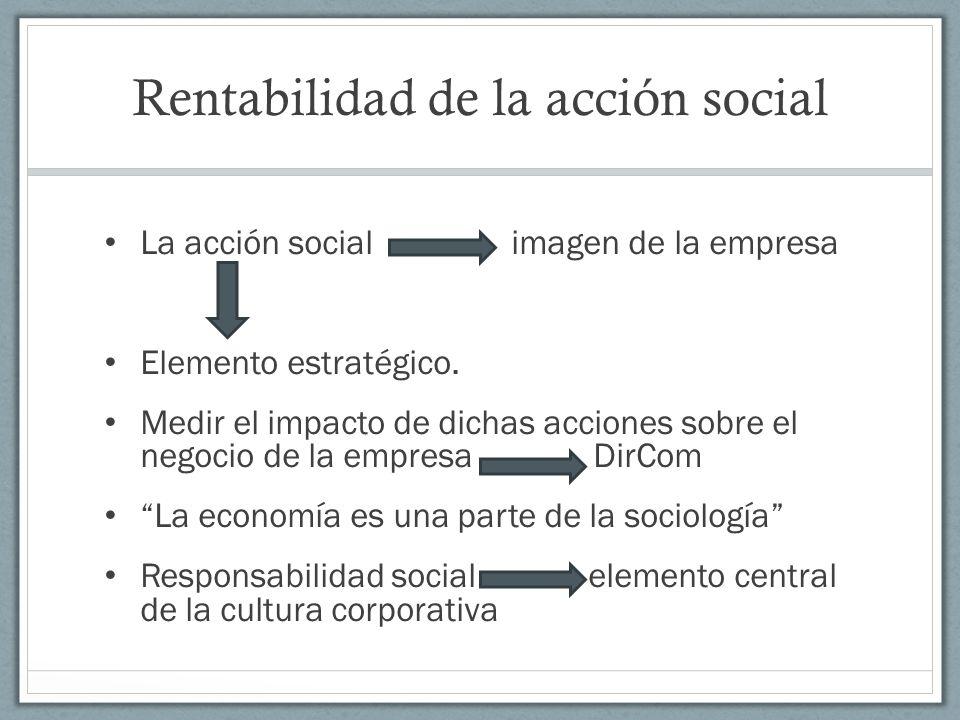 Rentabilidad de la acción social La acción social imagen de la empresa Elemento estratégico. Medir el impacto de dichas acciones sobre el negocio de l