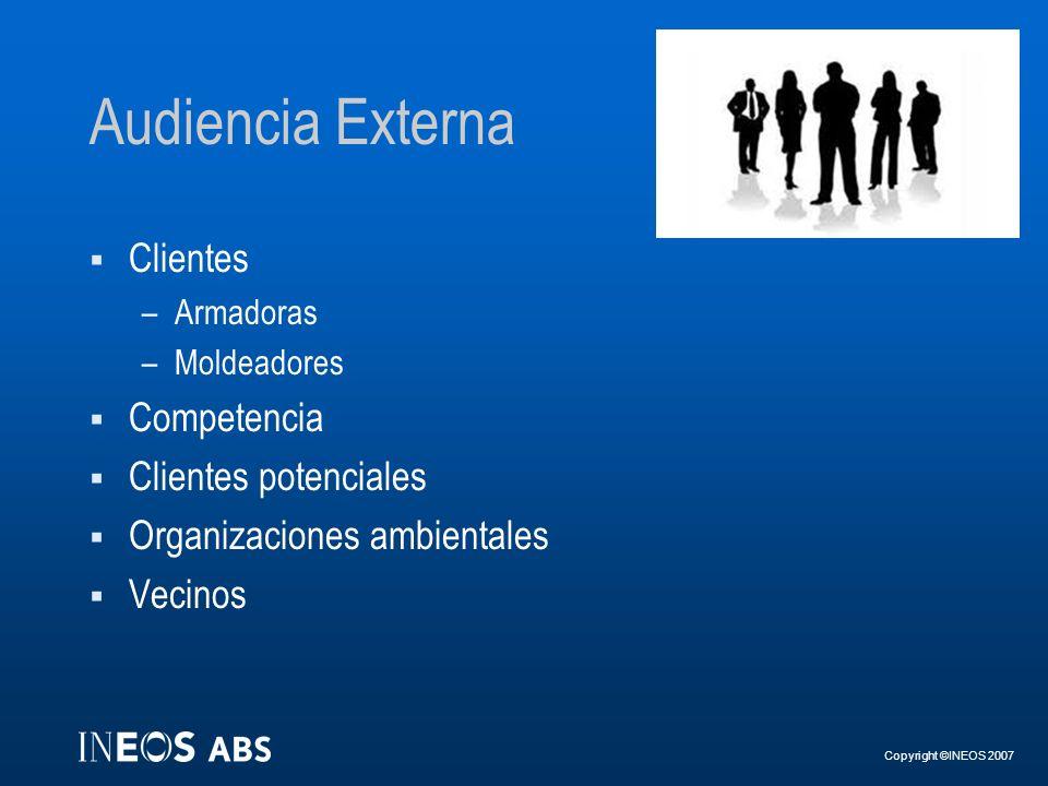 Copyright ©INEOS 2007 Audiencia Externa Clientes –Armadoras –Moldeadores Competencia Clientes potenciales Organizaciones ambientales Vecinos
