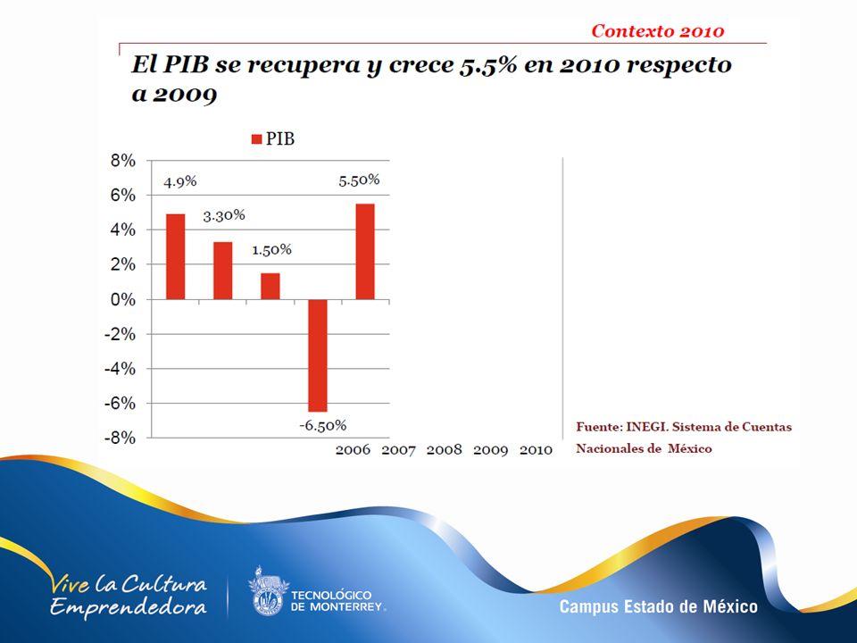 Para el 2010 México tuvo 34.9 millones de internautas