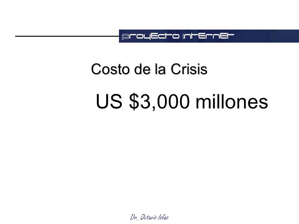 Dr. Octavio Islas Costo de la Crisis US $3,000 millones
